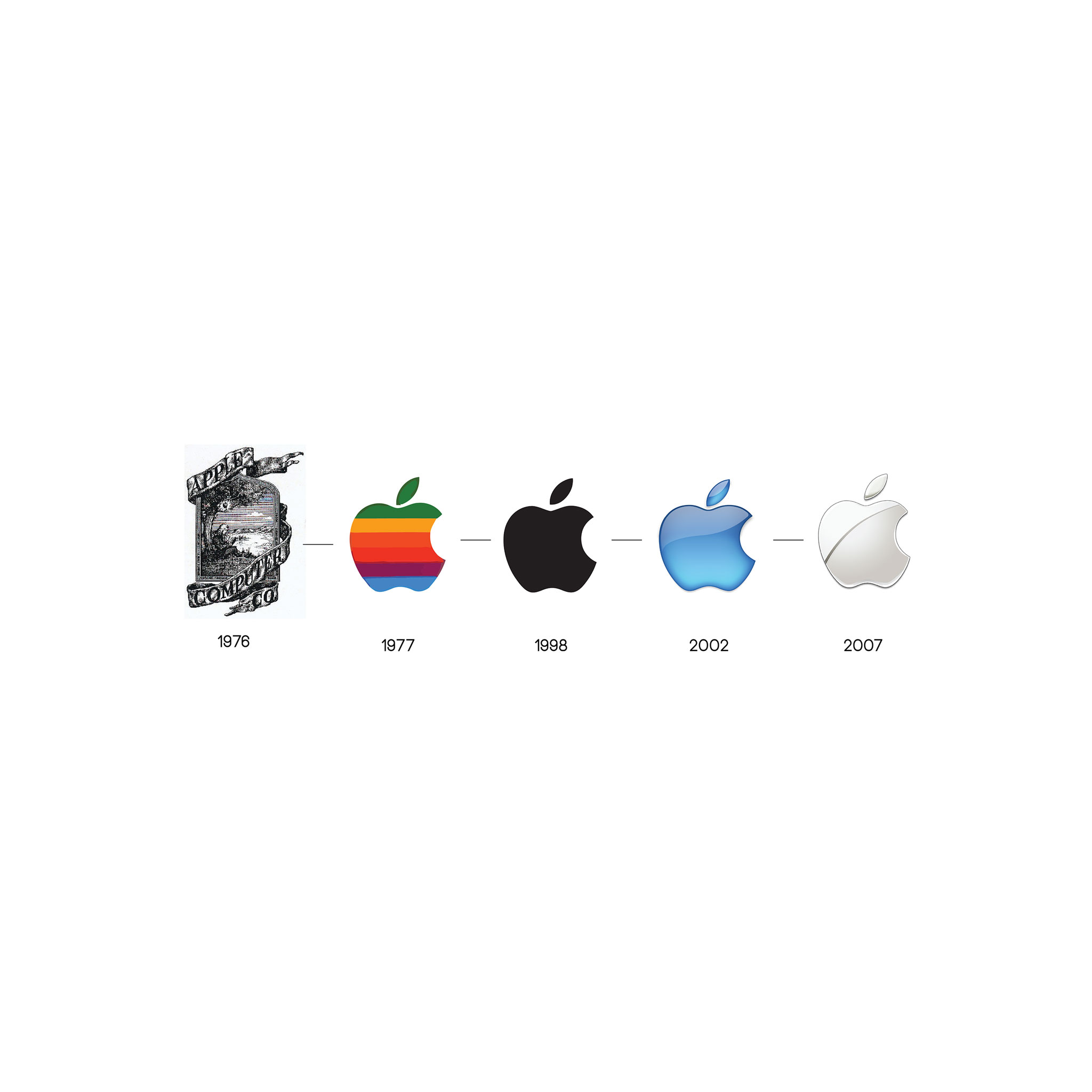 Apple Logo History - iPad Retina Wallpaper for iPhone X, 8 ...